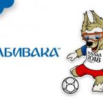 面向2018年俄罗斯足球世界杯球迷的俄语公开课 Открытый урок для болельщиков Чемпионата мира по футболу 2018